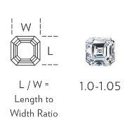 Asscher-Cut Width to Height Ratio