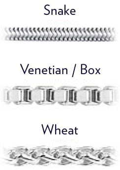 Snake Box and Wheat Chain