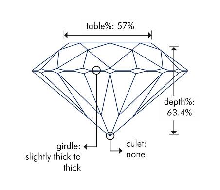 Diagramme - Vue latérale