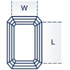 Length-to-width ratio