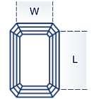 Relación entre la longitud y el ancho
