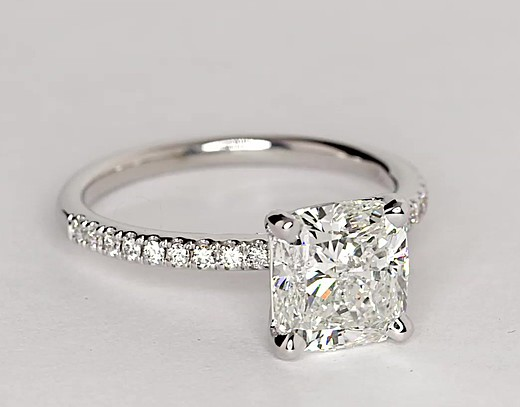 View of recent customer purchases of this ring