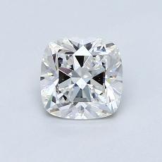 ターゲットの石:0.73カラットのクッションカットダイヤモンド