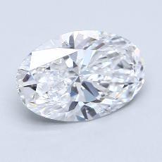 推薦鑽石 #1: 2.76 克拉橢圓形切割鑽石
