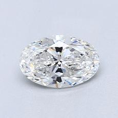 Recommended Stone #4: 0,74-Carat Oval Cut Diamond