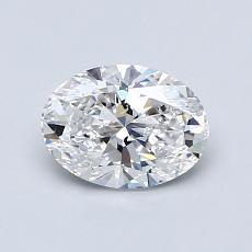 Recommended Stone #1: 0.80-Carat Oval Cut