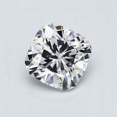 ターゲットの石:0.90カラットのクッションカットダイヤモンド
