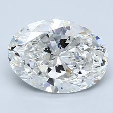 Target Stone: 2.00-Carat Oval Cut Diamond