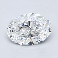 Recommended Stone #2: 1,50-Carat Oval Cut Diamond