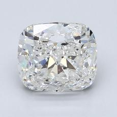 1.90-Carat Cushion Diamond Very Good H SI2