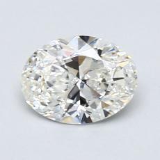 Target Stone: 0.71-Carat Oval Cut Diamond