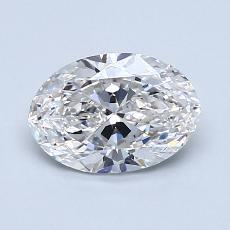推荐宝石 4:1.08克拉椭圆形切割钻石