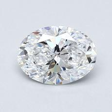 0,90-Carat Oval Diamond Very Good D VS2