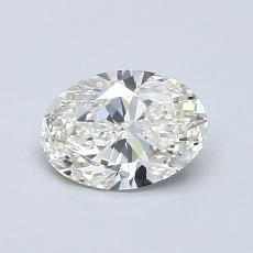Recommended Stone #1: 0.75-Carat Oval Cut Diamond