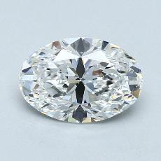 Recommended Stone #2: 1.50-Carat Oval Cut Diamond