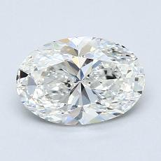 Target Stone: 0,90-Carat Oval Cut Diamond
