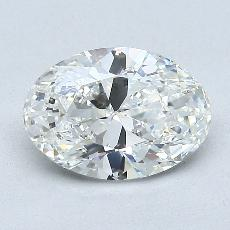 Recommended Stone #1: 1,50-Carat Oval Cut Diamond
