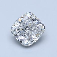 Recommended Stone #1: 0,93-Carat Cushion Cut Diamond
