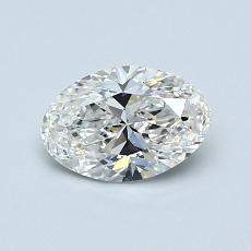 Recommended Stone #1: 0.70-Carat Oval Cut