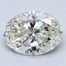 Recommended Stone #2: 2,50-Carat Oval Cut