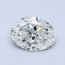 目前的寶石: 1.00  克拉橢圓形切割