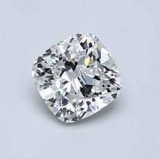 Target Stone: 0,90-Carat Cushion Cut Diamond