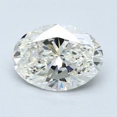 推薦鑽石 #2: 2.20  克拉橢圓形 Cut