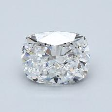 Recommended Stone #2: 1.02-Carat Cushion Cut