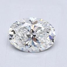 推荐宝石 4:1.02克拉椭圆形切割钻石
