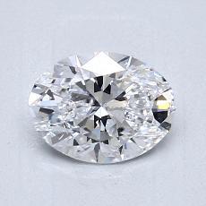 0.90-Carat Oval Diamond Very Good D VS2