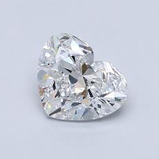 ターゲットの石:0.90カラットのハートカットダイヤモンド