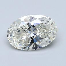 目前的寶石: 1.20  克拉橢圓形切割