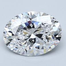 Recommended Stone #4: 2,02-Carat Oval Cut