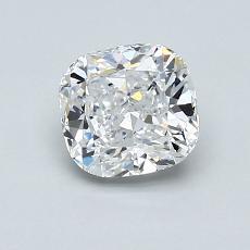 ターゲットの石:1.05カラットのクッションカットダイヤモンド