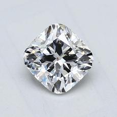 Target Stone: 0.95-Carat Cushion Cut Diamond