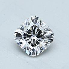 ターゲットの石:0.91カラットのクッションカットダイヤモンド