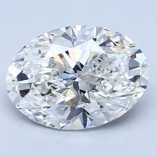Target Stone: 2.01-Carat Oval Cut Diamond