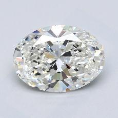 Piedra recomendada 3: con diamante Talla ovalada de 1.70 quilates