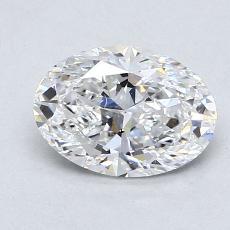 Target Stone: 1.20-Carat Oval Cut Diamond