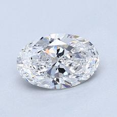Target Stone: 0,81-Carat Oval Cut Diamond
