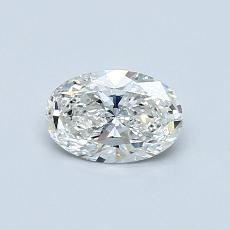 Recommended Stone #1: 0.50-Carat Oval Cut