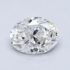 0.90 Carat 橢圓形 Diamond 非常好 F VVS2