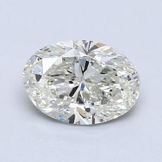 推荐宝石 2:1.07 克拉椭圆形切割