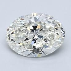 Recommended Stone #3: 1,70-Carat Oval Cut