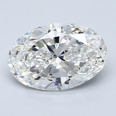 Recommended Stone #4: 1,50-Carat Oval Cut