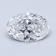 推荐宝石 4:1.02 克拉椭圆形切割