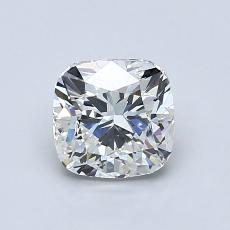 Target Stone: 1.17-Carat Cushion Cut Diamond