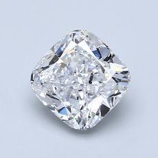 Target Stone: 1.20-Carat Cushion Cut Diamond