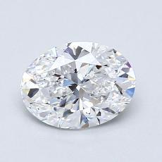 Piedra recomendada 1: Talla ovalada de 0.90 quilates