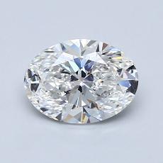Pierre recommandée n°2: Diamant taille ovale 1,00 carat